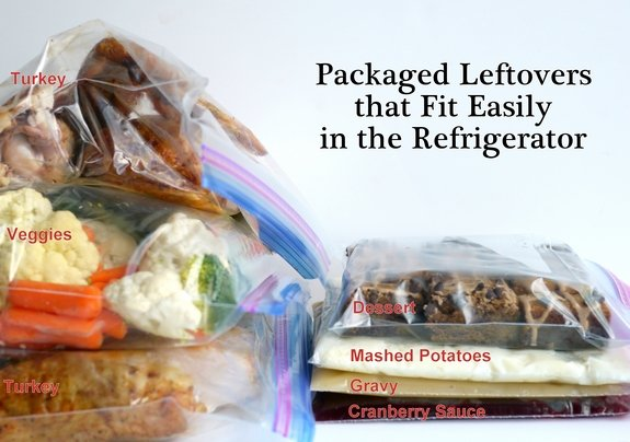 How to Package Thanksgiving Leftovers 7